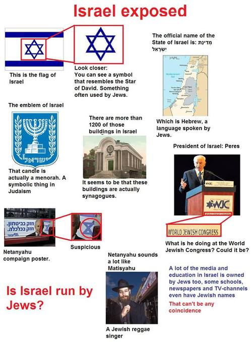 israel is run by the jews!!!.jpg