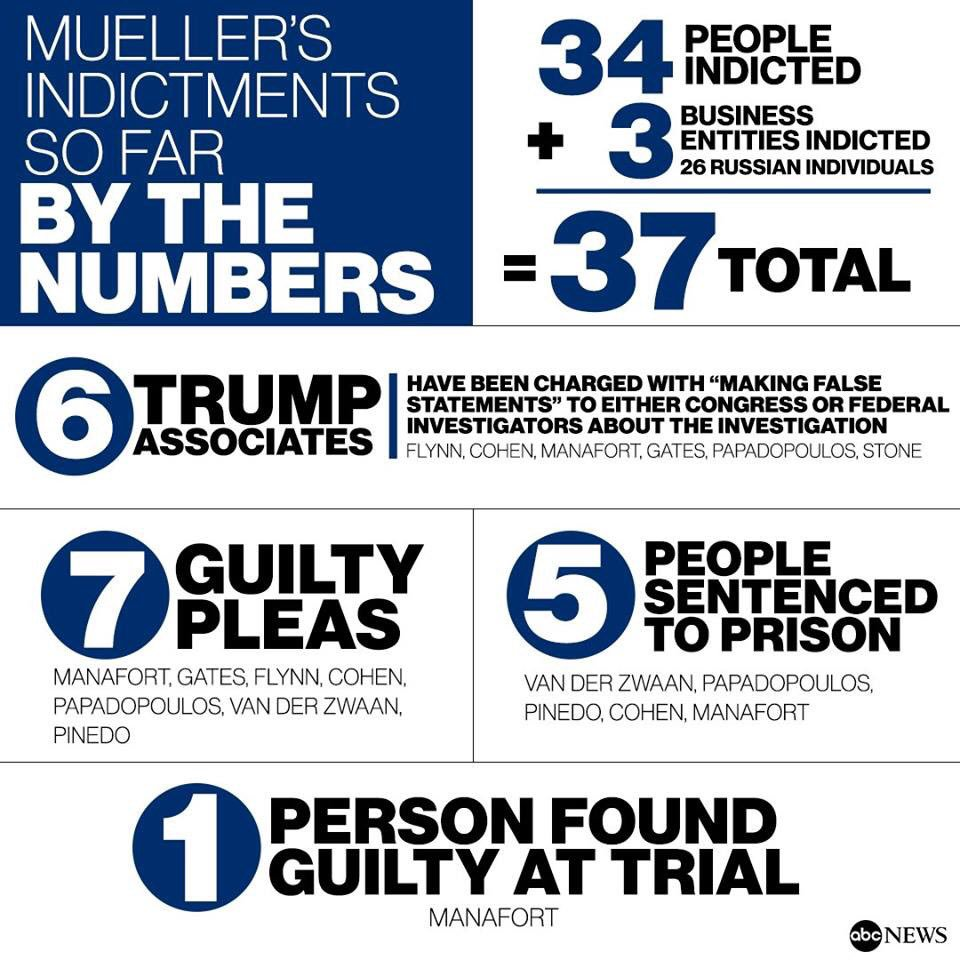 Trumnp-By-The-Numbers.jpg